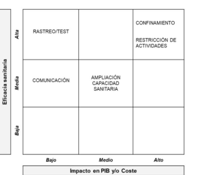 COVID-19 Madrid gráfico 11