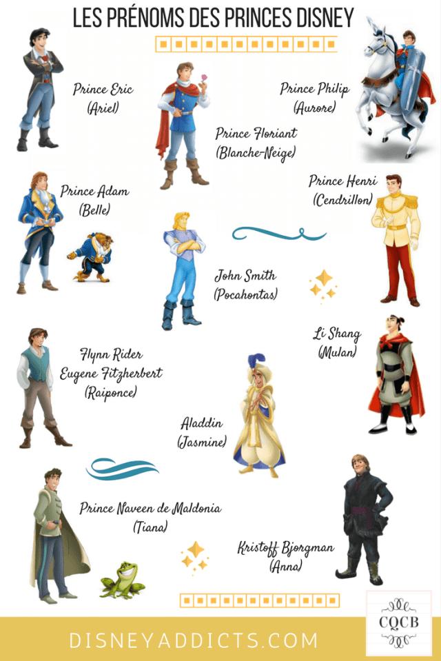 Connaissez-vous les prénoms des princes Disney ? Disney addicts