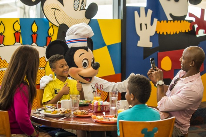 Are There any Buffet Character Dining Experiences at Disney World? 2
