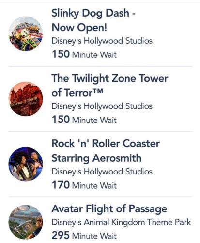 Wait times for rides