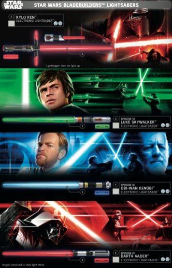 Star Wars Force Friday Bladebuilders Lightsabers 3