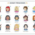 Ranking of Most Popular Disney Princesses by State