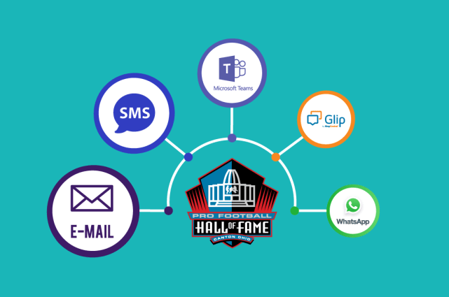 Pro Football Hall of Fame messaging inventory comprises Email, SMS, Microsoft Teams, RingCentral Glip and WhatsApp