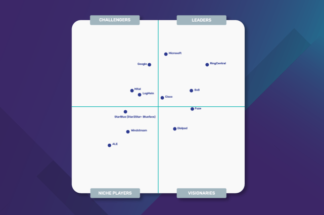 Gartner UCaaS Magic Quadrant