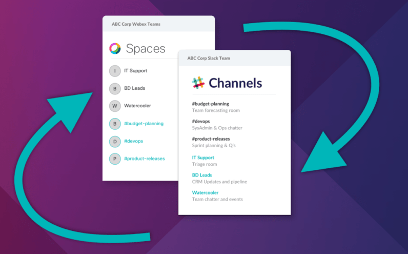 Mio connects Webex Teams spaces and Slack channels