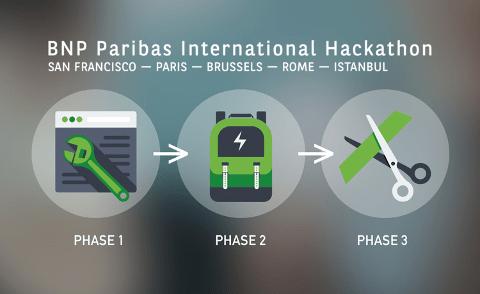 bnp paribas international hackathon