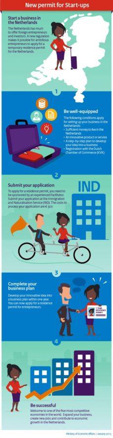 start-up-residence_permit