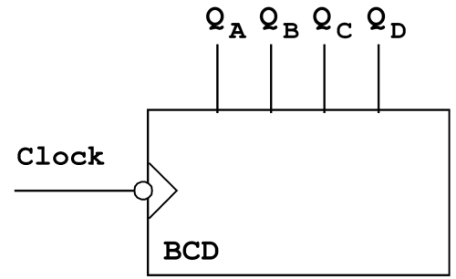 small resolution of figure 7 19 circuit symbol not according to standard of a bcd counter