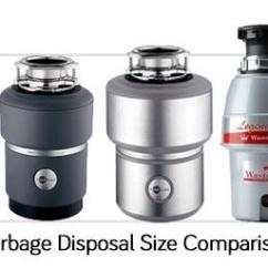 Kitchen Disposal Blue Island Waste King Vs Insinkerator Comparison Of Two Best Garbage Brands