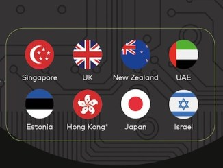digital economies