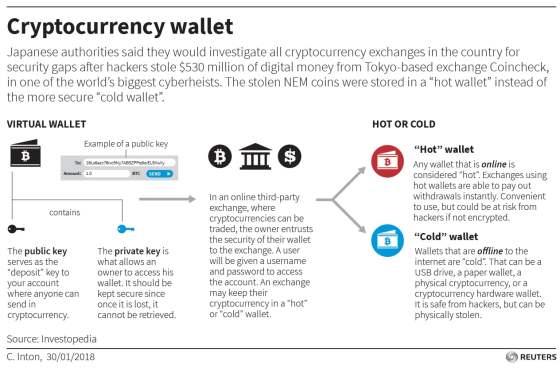 cryptocurency insurers wallet