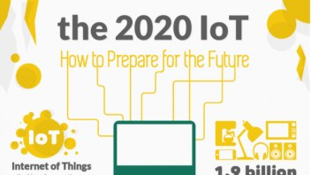 The Internet of Things (IoT) in layman's terms