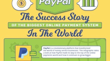 PayPal – the story of the world's biggest online payment system