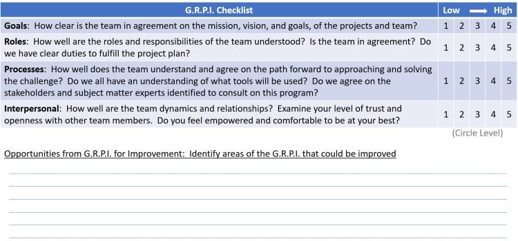 GRIPI checklist outline in a table.  first column of table defines the goal, roles, processes, and interpersonal requirements of a project.  the second column contains scoring criteria for numbers 1 through five.  The bottom of the table includes horizontal lines to include future opportunities for improvement
