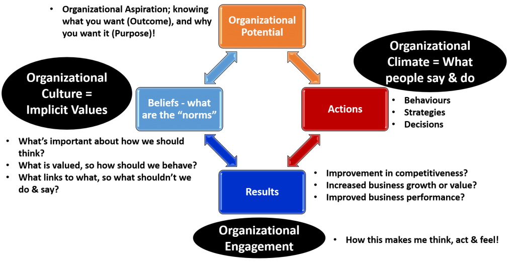 Measuring Innovation - what really matters? - Innovation Excellence