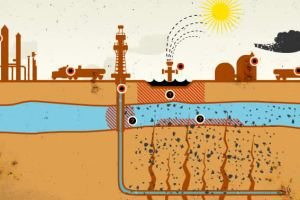 energy and fracking
