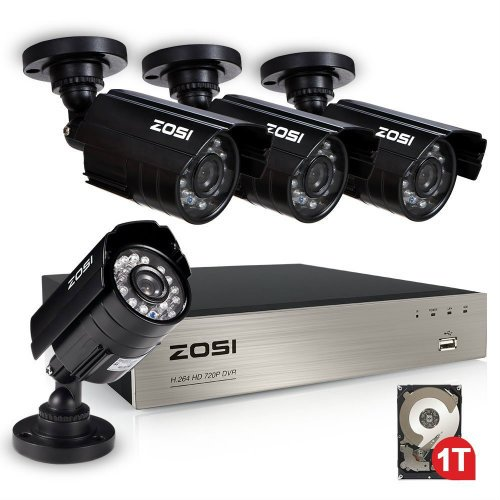 Review System Wireless Security Zosi