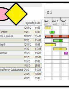 Developing an implementation research proposal who also gantt chart example rh velodromodimontichiari