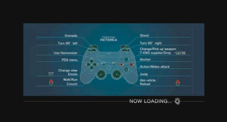 playstation controls