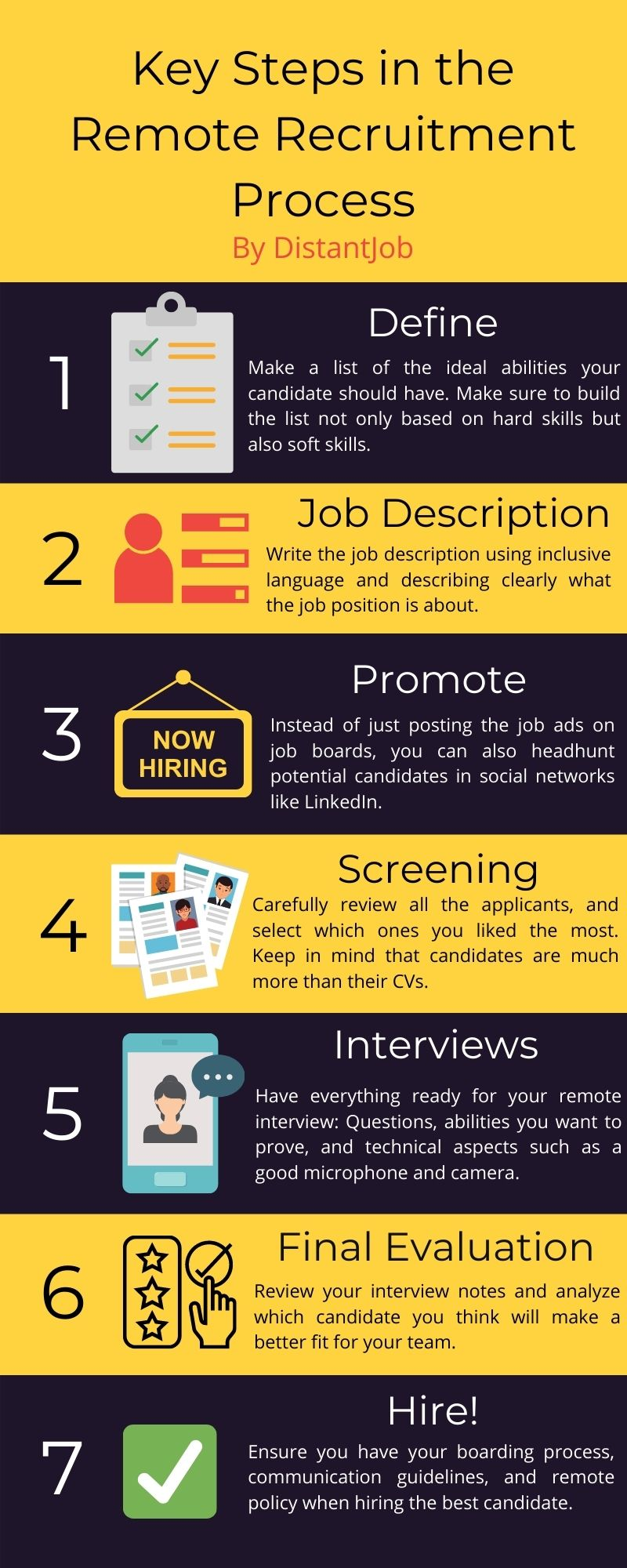 Key steps in the remote recruitment process