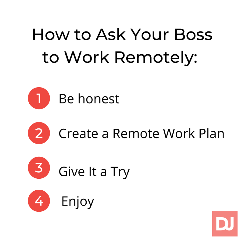 request to work from home