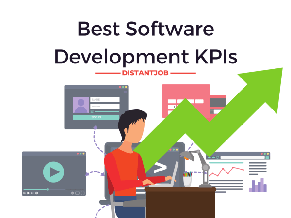 KPI software development
