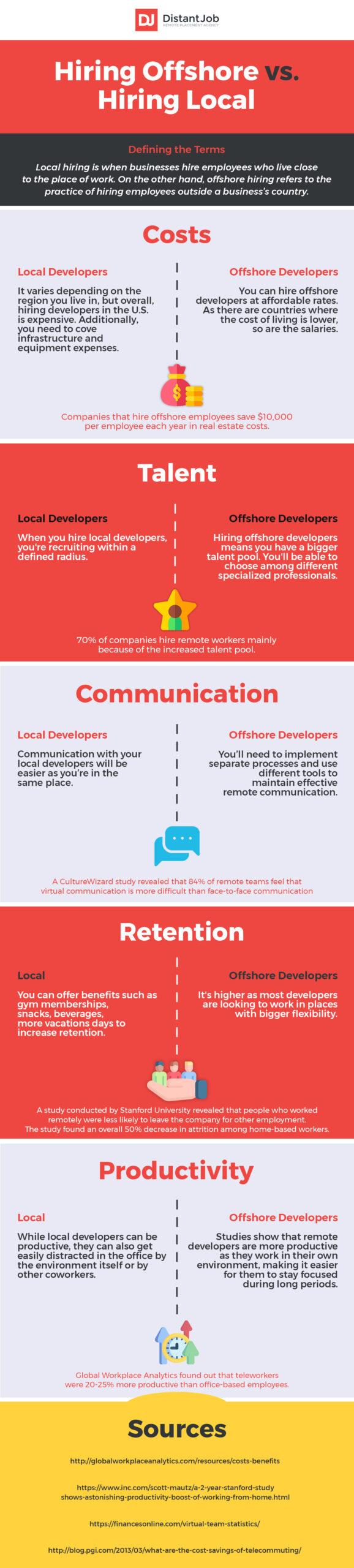 Hiring offshore vs hiring local developers