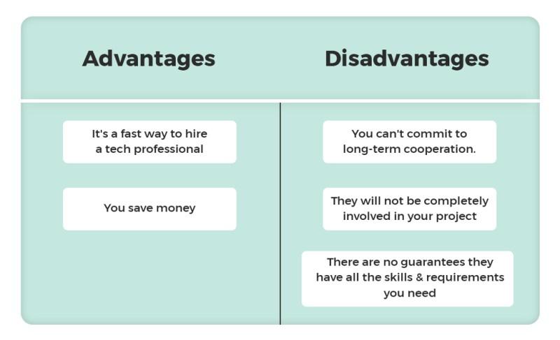 Advantages and disadvantages of hiring a freelance CTO