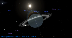 The solar-system from behind Saturn on July 19, 2013