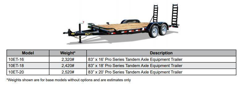 Big Tex Trailers 10ET-18 Small Equipment Trailer 5.2k