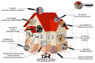 home-inspection-e1444060776417