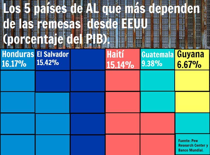 el_muro_trump