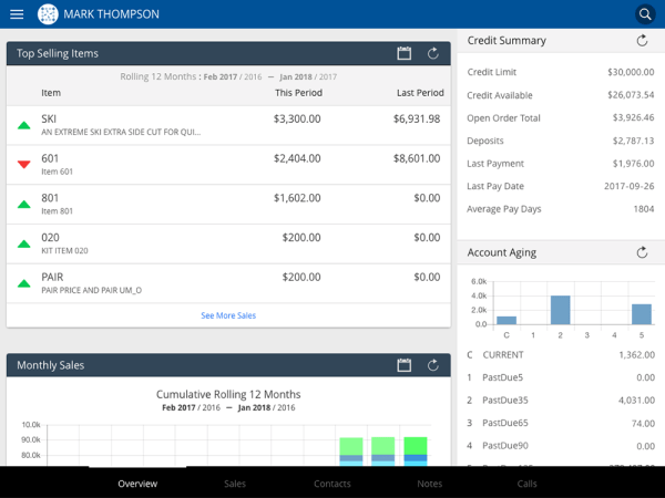 Mobile CRM