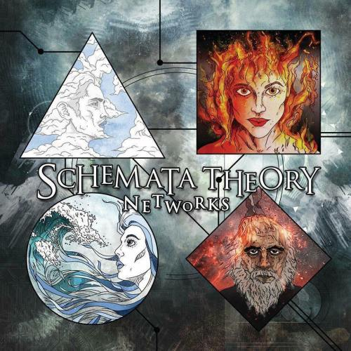 Schemata Theory - Networks
