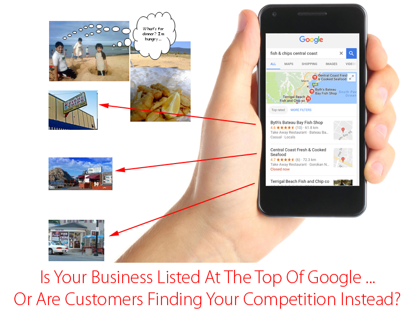 Is your business listed at the top of Google search results, or are customers finding your competitors instead?
