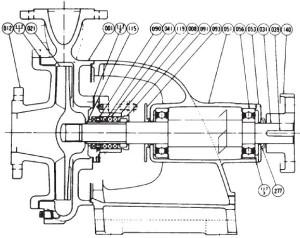 SUKMA Tirta Persada – Distributor Pompa Air | Ebara