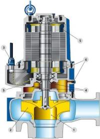 SUKMA Tirta Persada  Distributor Pompa Air | KSB-Amarex ...