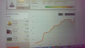 shows the growth on my zulutrade after one month