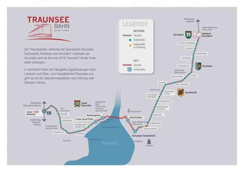 Tram Line in Gmunden