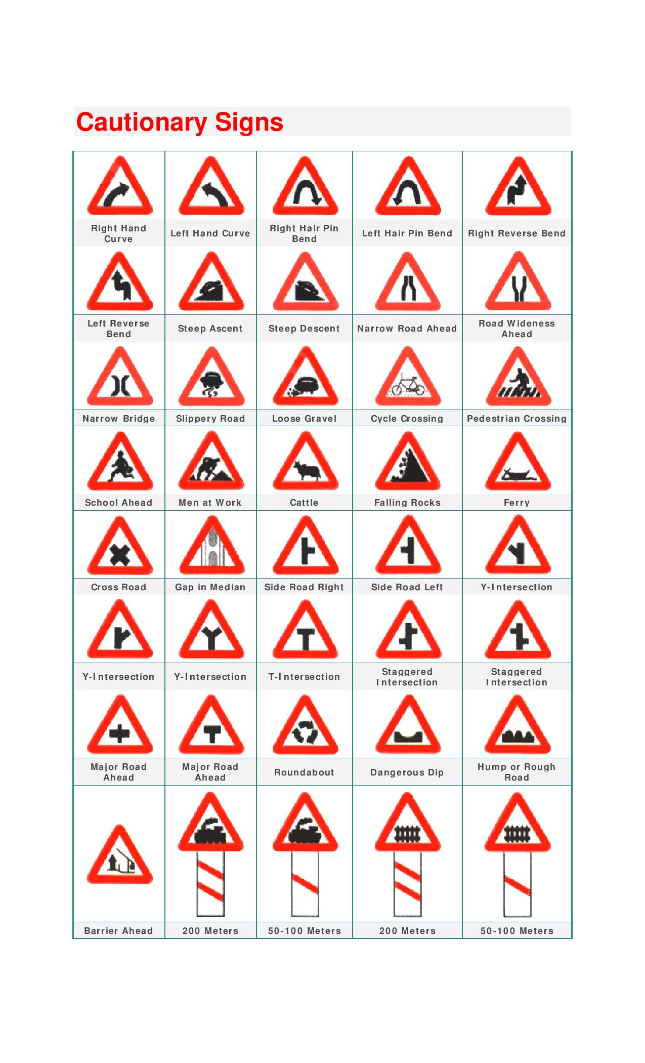 Traffic Signs And Road Markings