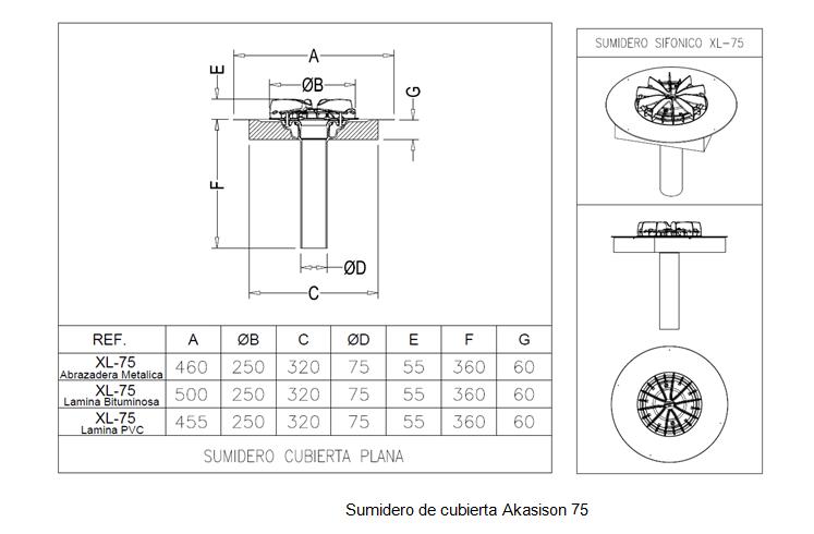 DIT 61215  AKASISON  Evaluacin Tcnica de Productos