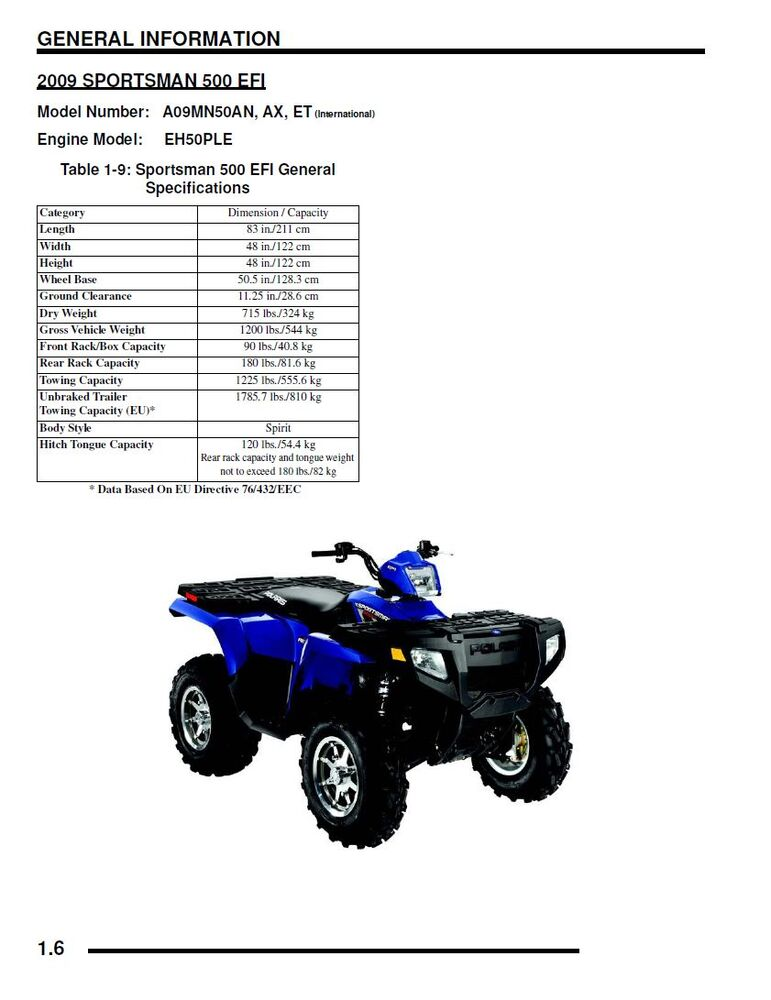 2006 Polaris Sportsman 500 Parts Manual
