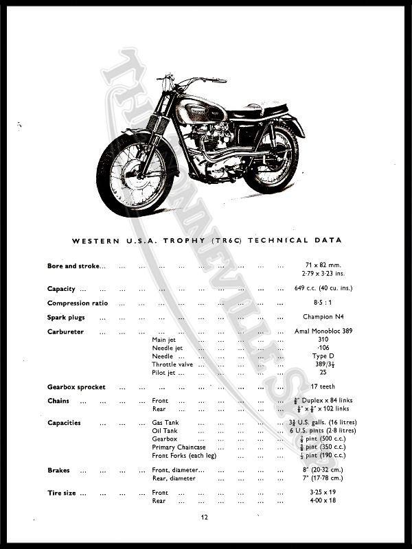1966 Triumph Bonneville Parts Manual