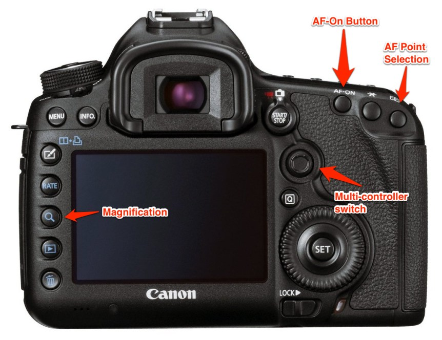 f09642f7c79d How To Nail Focus On Your DSLR Every Time - Ditch Auto