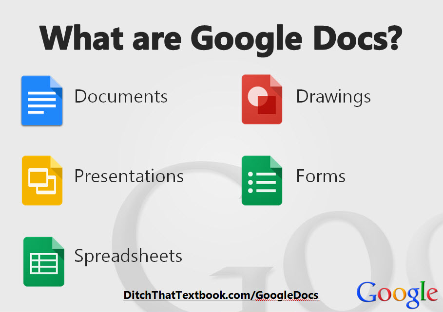 Powerful Google Docs Uses Ditch That Textbook - What is google docs