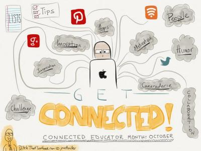 A sketch promoting Connected Educators Month.