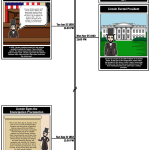"Example of using a timeline to demonstrate the biography of a person's life: ""Biography of a President"" (Image via Storyboard That)"