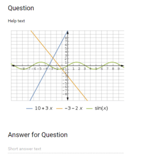 A graph added with the g(Math) add-on.