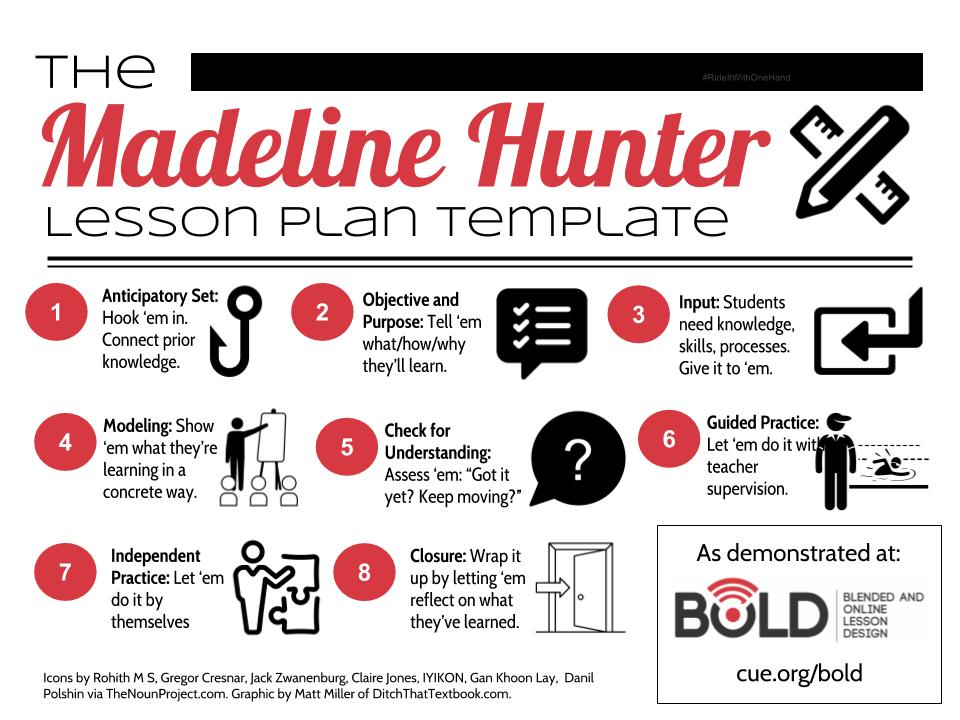 madeline hunter lesson plan template ditch that textbook