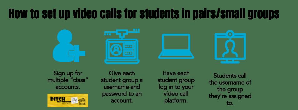 set up video calls skype google hangout pairs small groups (1